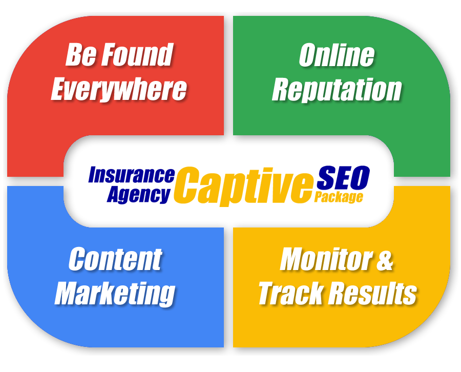 captive insurance agency search engine optimization factors