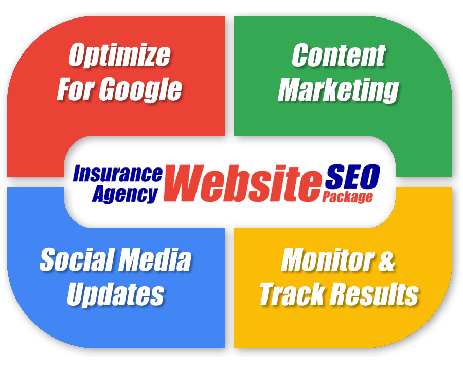 insurance website seo factors